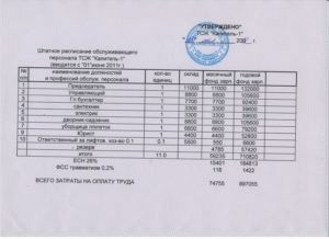 Пример штатного расписания управляющей компании жкх