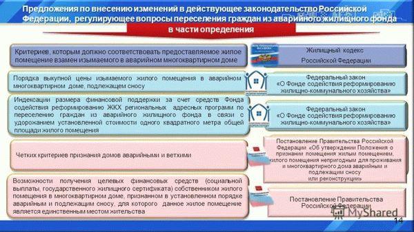 Выкупная цена аварийного жилья - в России, судебная практика, в 205 году